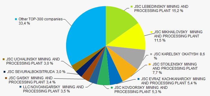 Trends in metal ore mining
