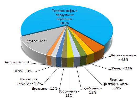 Санкции и контрсанкции приведут к снижению реального ВВП России, - МВФ - Цензор.НЕТ 743